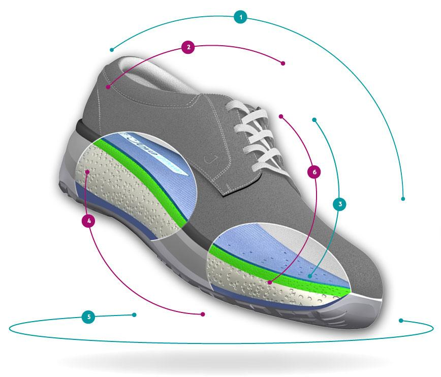Joya Schuhe offizieller Partner, kostenloser Hin und
